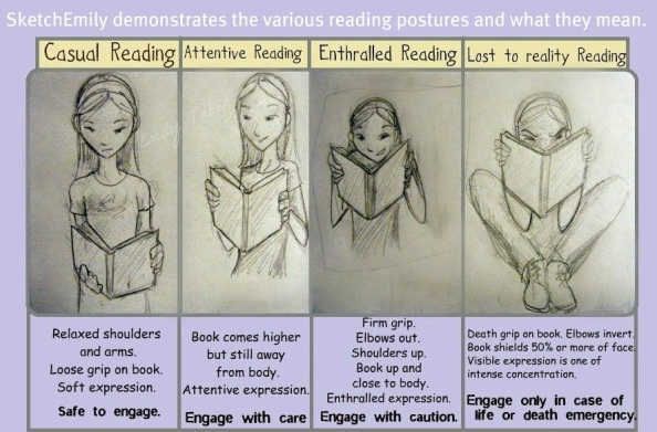 Four panel sketch comic. Heading is 'SketchEmily demonstrates the various reading postures and what they mean'. Casual Reading: shows a girl with a neutral expression holding a book at near arms length. Caption reads: Relaxed shoulders and arms. Loose grip on book. Soft expression. Safe to engage. Attentive Reading: Book comes higher but still away from body. Attentive expression.Engage with care. Enthralled Reading: Firm grip. Elbow out. Shoulders up. Book up and close body. Enthralled expression. Engage with caution. Lost to reality Reading: Death grip on book. Elbows invert. Book shields 50% or more of face. Visible expression is one of intense concentration. Engage only in case of life or death emergency.