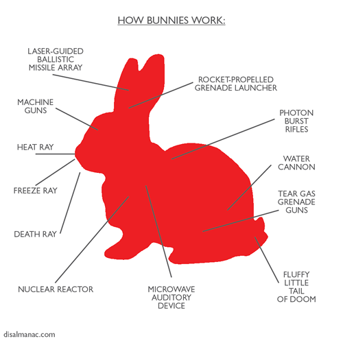 How bunnies work: Red silhouette of a bunny against a white background with various parts labelled: laser-guided ballistic missile array, machine guns, heat ray, freeze ray, death ray, nuclear reactor, microwave auditory device, rocket-propelled grenade launcher, photon burst rifles, tear gas grenade guns, and fluffy little tail of doom.