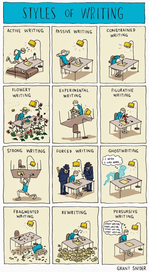 Styles of Writing. Twelve panel comic showing literal interpretations of 'active, passive, constrained, flowery, experimental, figurative, strong, forced, ghostwriting, fragmented, rewriting and persuasive writing'.