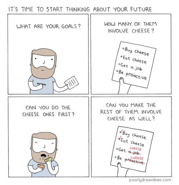 'Poorly Drawn Lines' comic entitled: 'It's time to start thinking about your future'. The first panel says, 'What are your goals?' and shows a man with a pen and a list. The second panel says, 'How many of them involve cheese?' We see the list. It reads, 'Buy cheese. Eat cheese. Get a job. Be proactive.' The third panel says, 'Can you do the cheese ones first?' and shows the man eating cheese. The fourth panel says, 'Can you make the rest of them involve cheese as well?' We see a revised list. 'Buy cheese' and 'Eat cheese' have been ticked off. 'Get a job' has been altered to 'Get a cheese' and 'Be proactive' has been altered to 'Be cheese'.