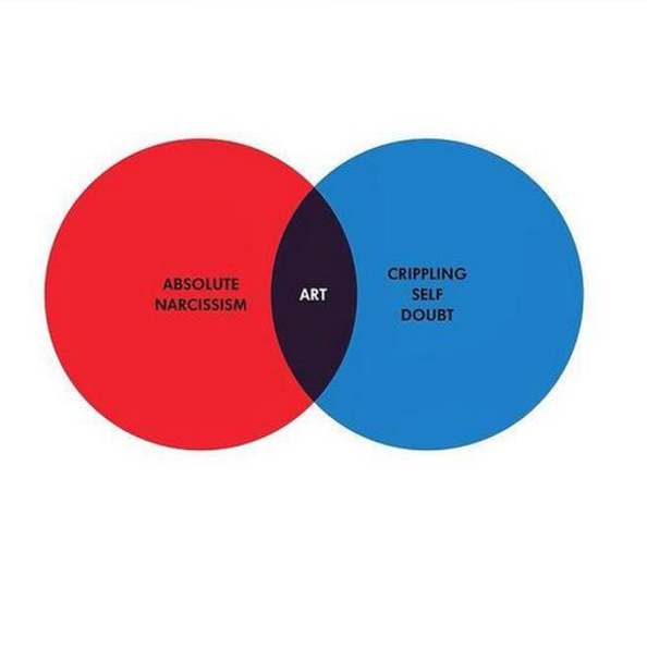 Venn diagram. 'Absolute narcissism' and 'crippling self doubt' cross over at the point labelled 'art'